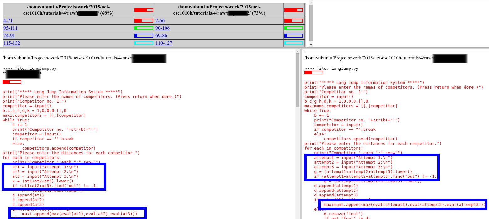 Student Programming Plagiarism Dectection Using Moss — Lighton Phiri